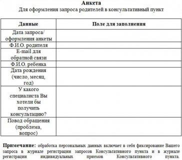 Ершова - анкета